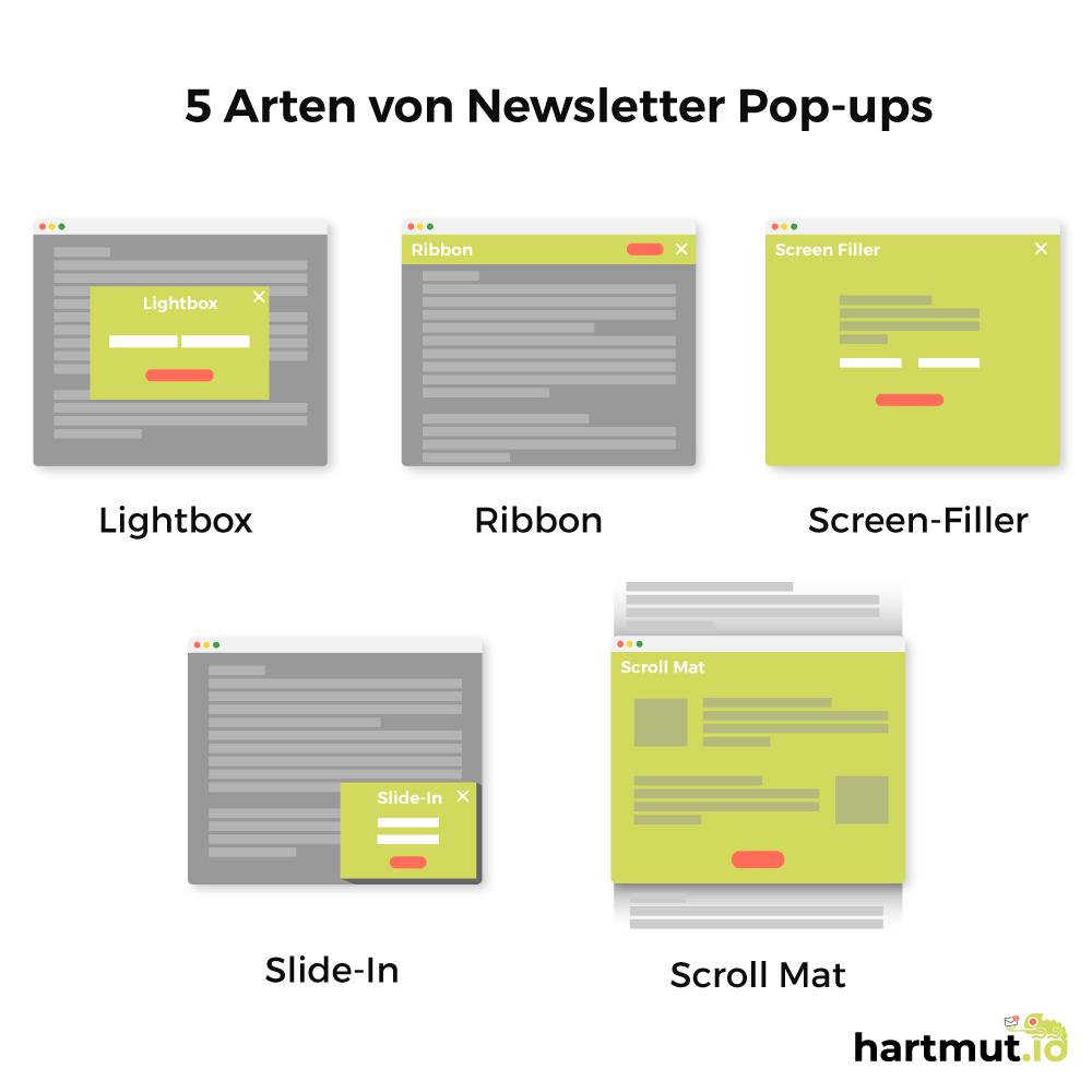 Newsletter Pop-Ups